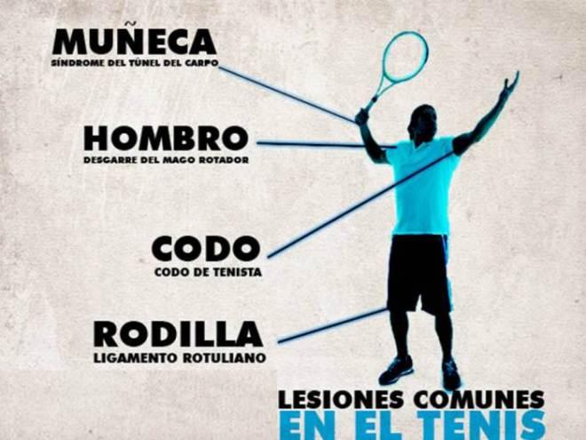 lesiones-del-tenis